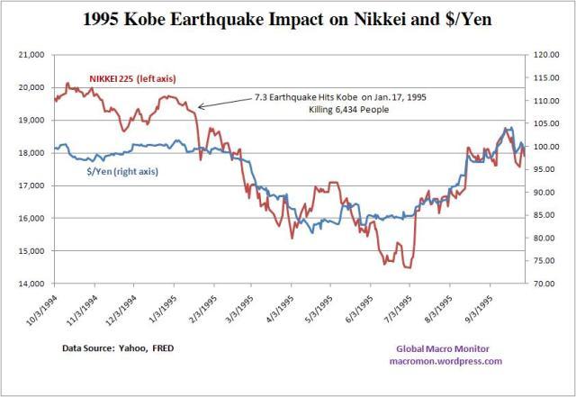 kobe-earthquake.jpg?w=640&h=441