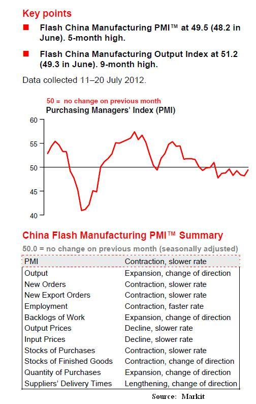 Jul23_China_PMI