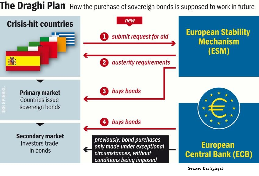 Aug7_The Draghi Plan