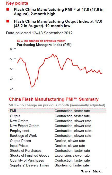 Sep19_China PMI