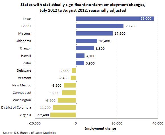Sep25_State Employment_1