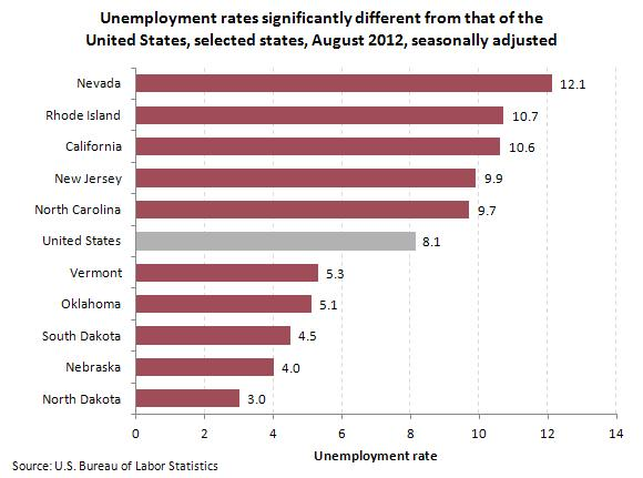 Sep25_State Employment_2