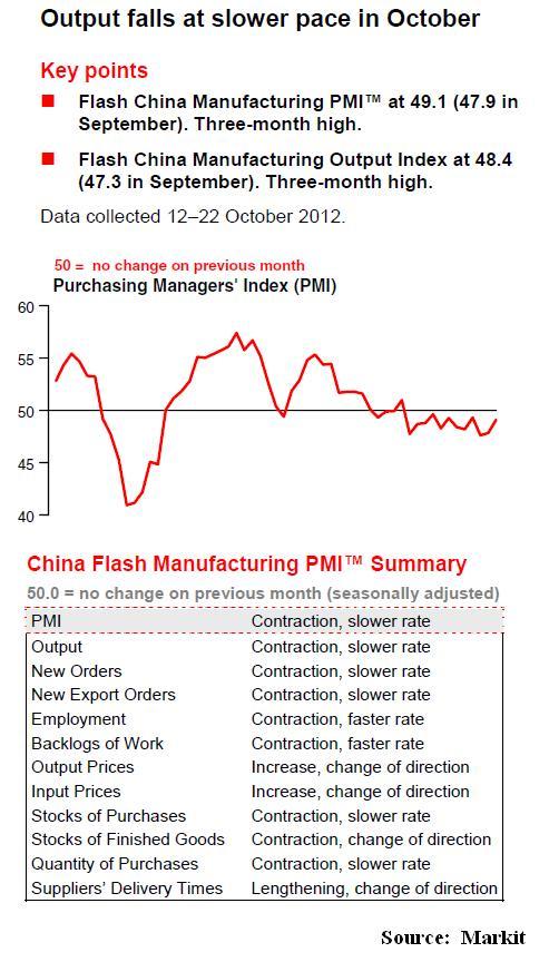 Oct24_China_FlashPMI