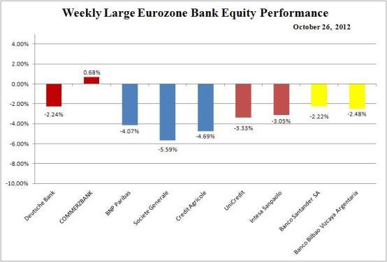 WEZW_Bank_Week