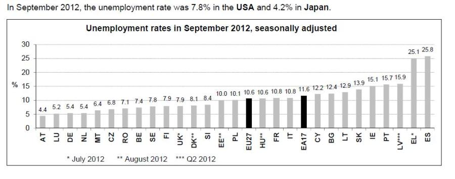Nov2_WEZ_Unemployment