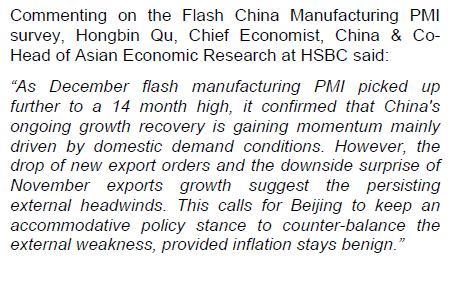 China_PMI2