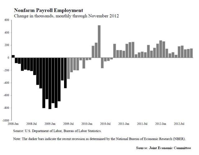 Dec26_Jobs2