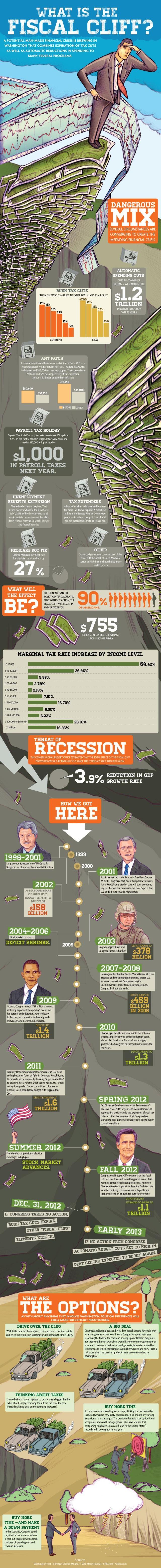 Dec28_Fiscal Cliff