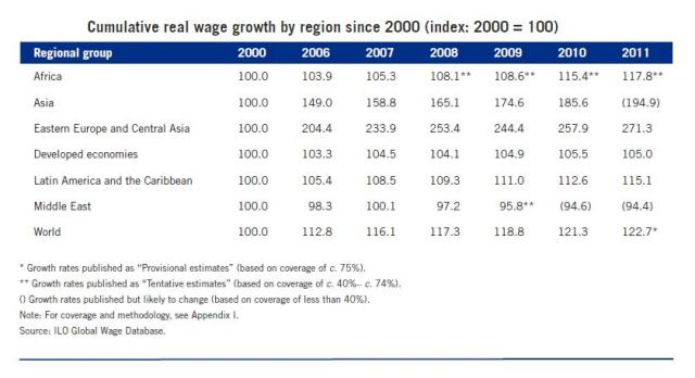 Dec9_Wage Growth3