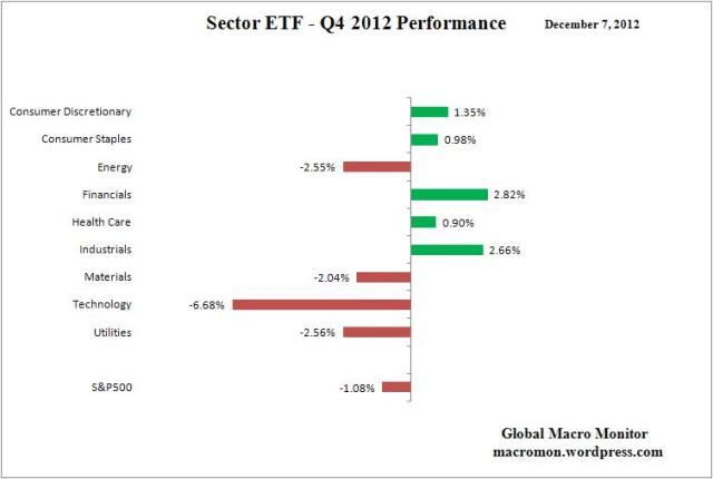 ETF_Quarter