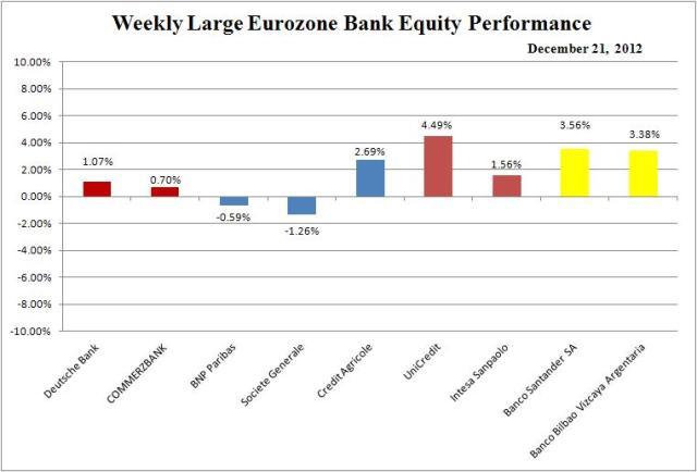 WEW_Bank_Week
