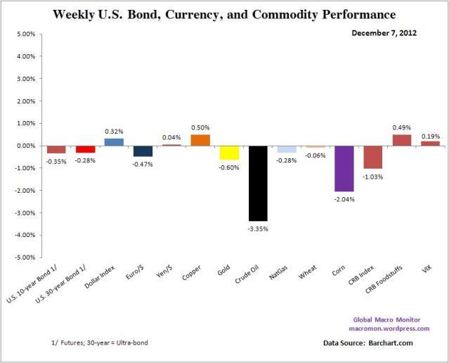 WIR_Bond_Week