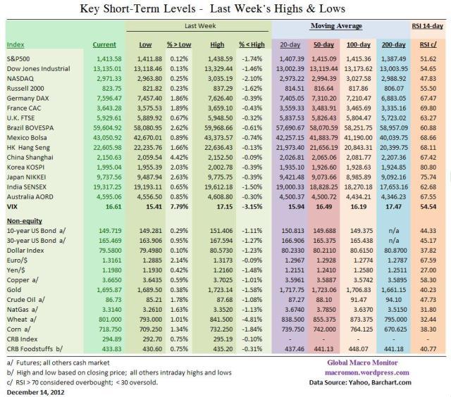 WIR_Key Levels