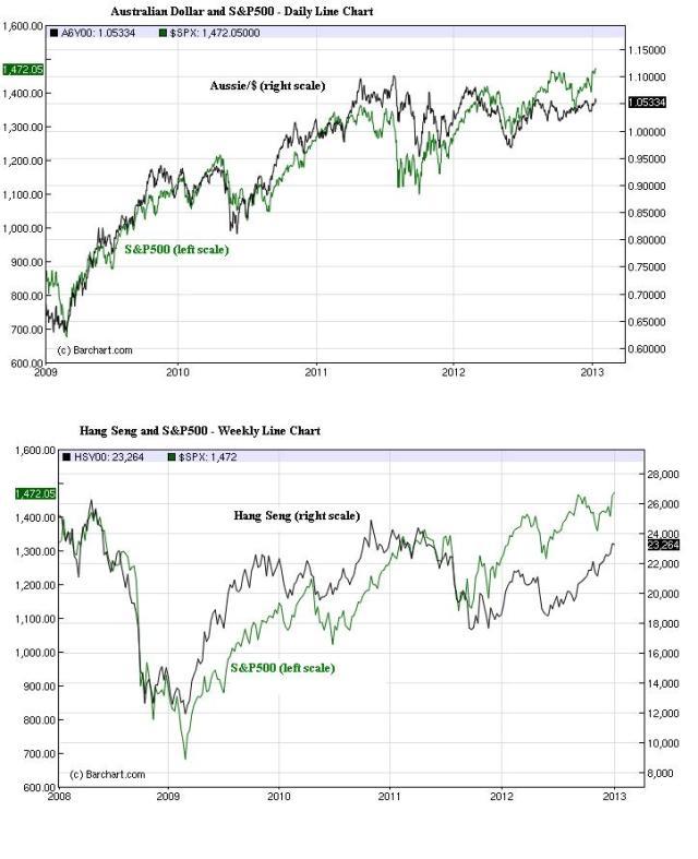 Jan12_Correlations