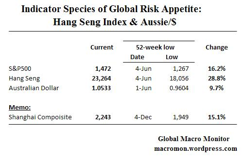 Jan12_Indicator Species