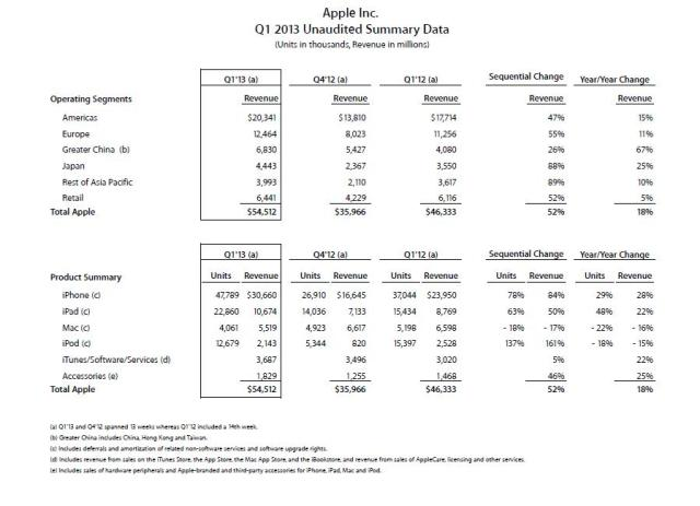 Jan23_Apple Data