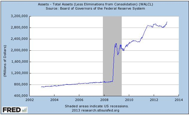 Jan24_Fed Balance Sheets