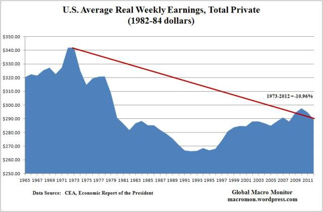 Jan2_Real Wages
