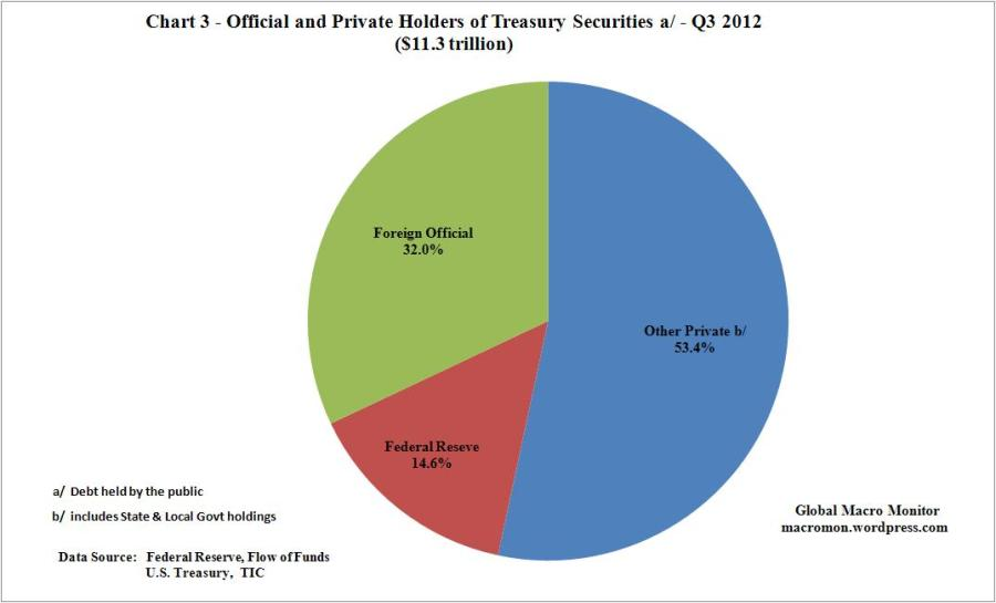 Jan30_Treasury_2