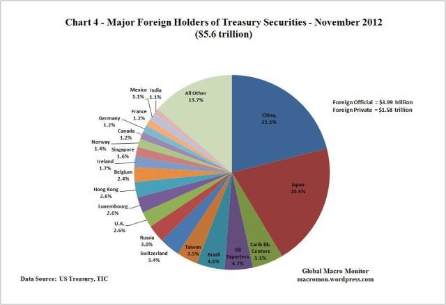 Jan30_Treasury_3