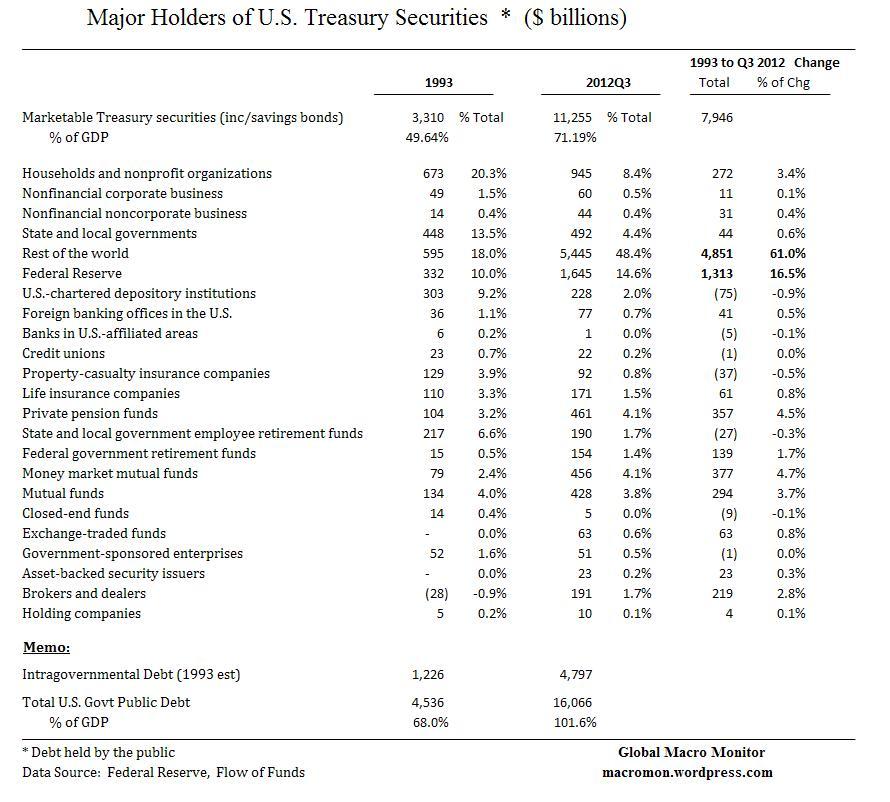 Jan30_Treasury_4