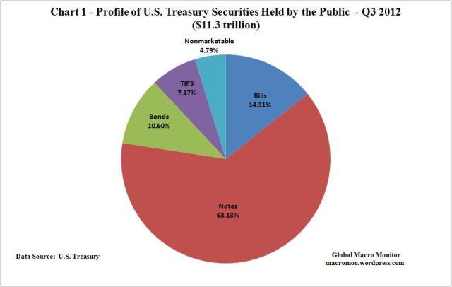 Jan30_Treasury_A