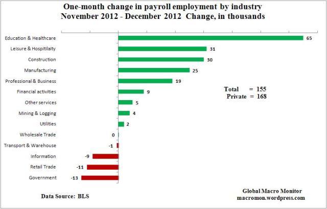 Jan4_Employment1
