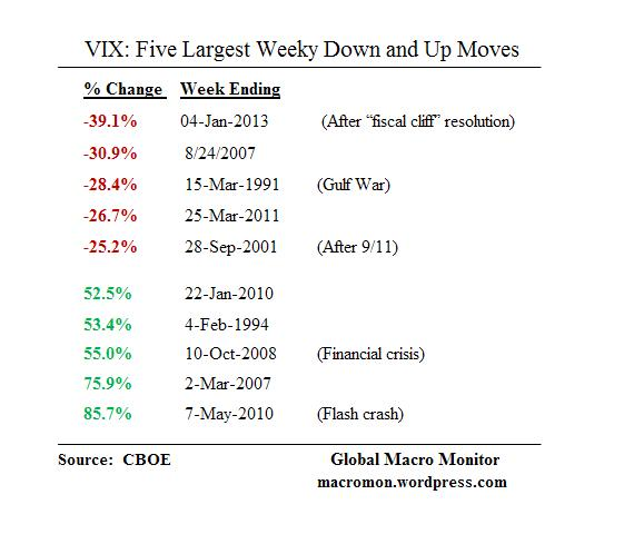 Jan5_VIX Moves