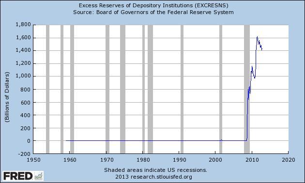 Jan6_Excess Reserves
