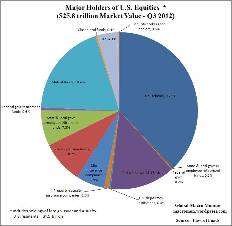 Jan9_Equity Holders1