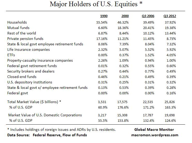 Jan9_Equity Holders2