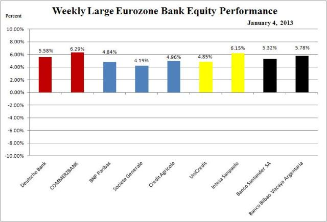 WEZ_Bank_Week