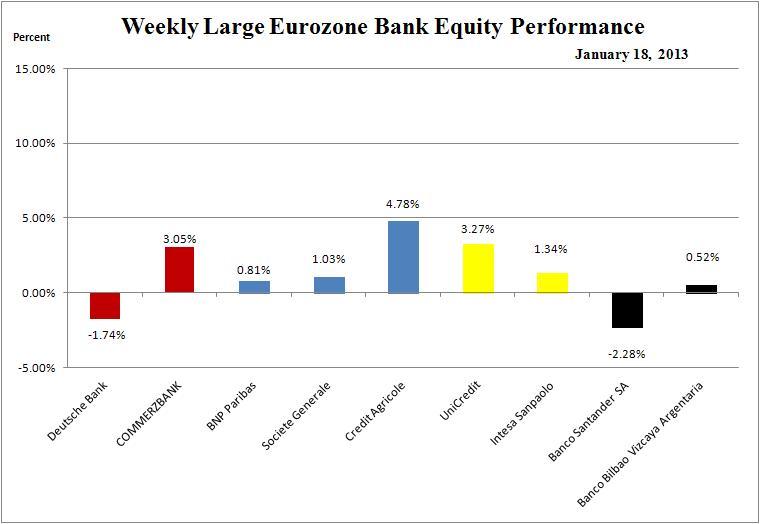 WEZ_Bank_Week
