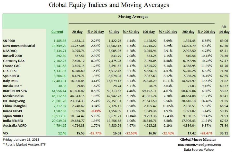WIR_Equity_MA