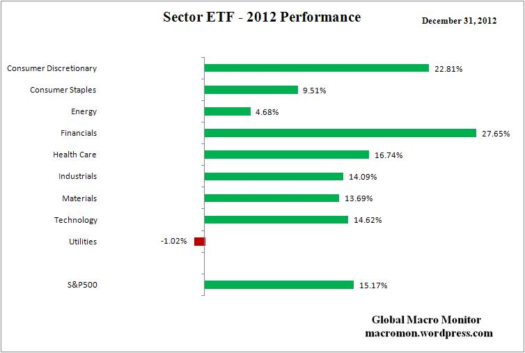 Year End_ETF Annual