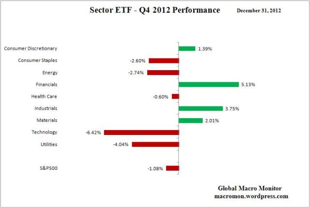 Year End_ETF Q4