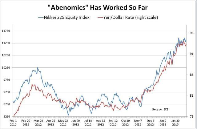 Feb24_Abenomics