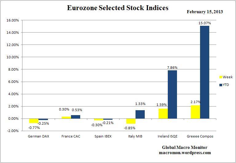 WEZ_Stock_Index