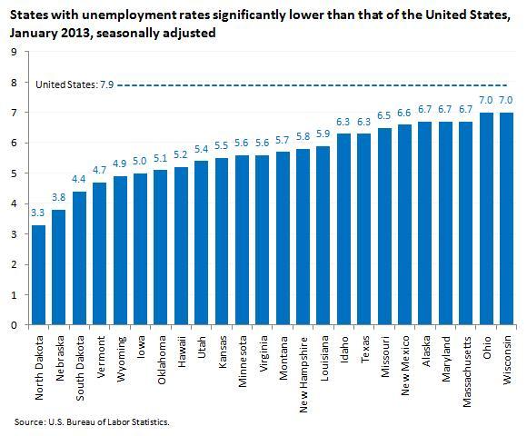 Mar21_States Unemployment