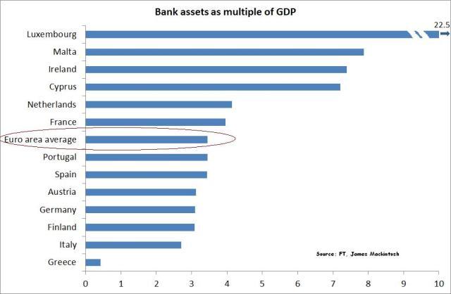 Mar25_Bank Assets
