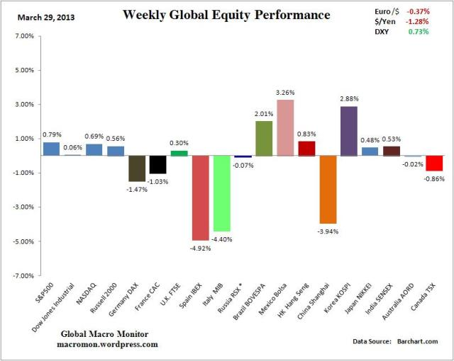 WIR_Equity_Week