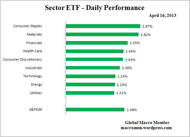 Interest Rate Monitor_ETF