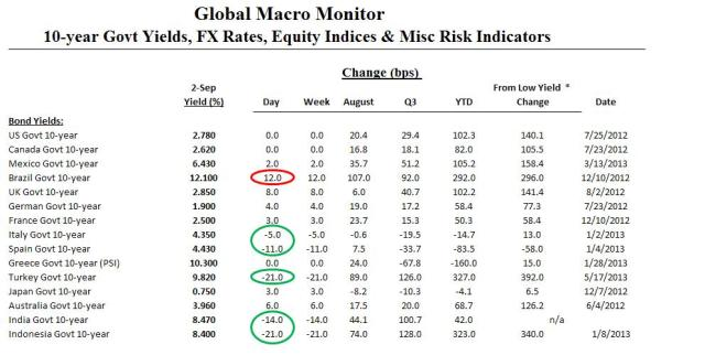 Daily Risk Monitor_1