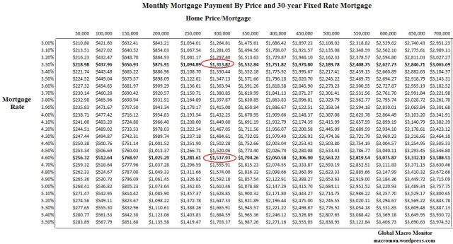 Sep5_Mortgage Matrix
