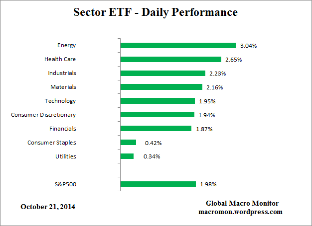 Sector_Day