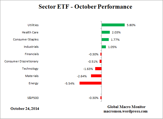 Sector_Month