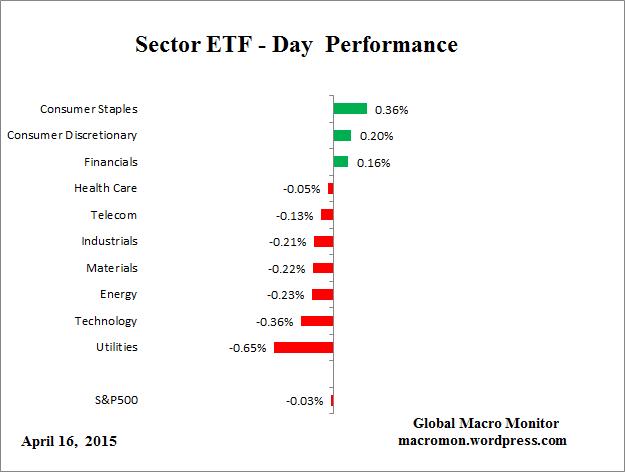 SectorETF_Day