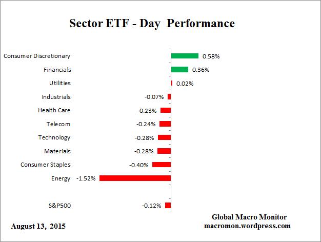 ETF_Day