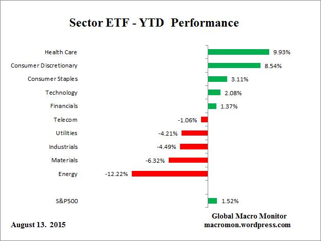ETF_Year