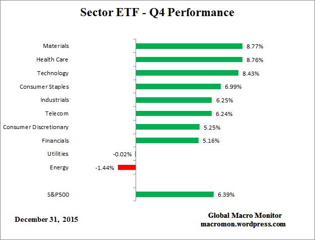 ETF_Q4